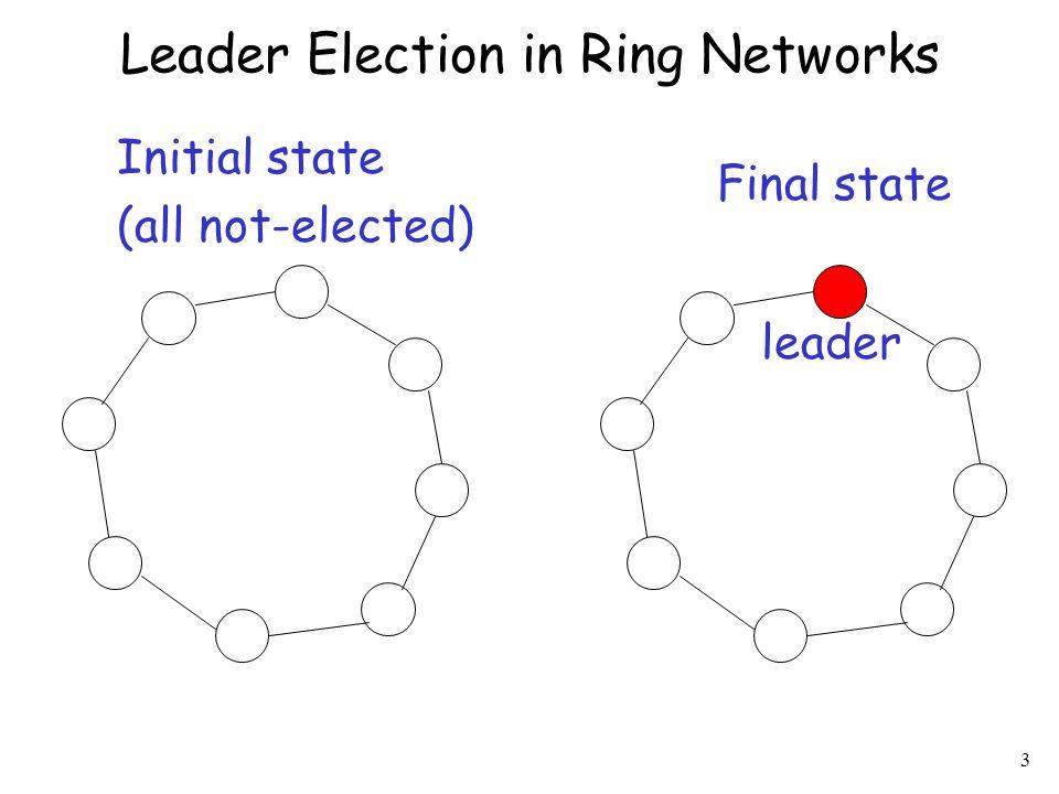 34 An O(n log n) messages asyncronous algorithm: the Hirschberg-Sinclair algorithm 1 2 3 4 5 6 7 8 Again, the maximum id node is elected leader