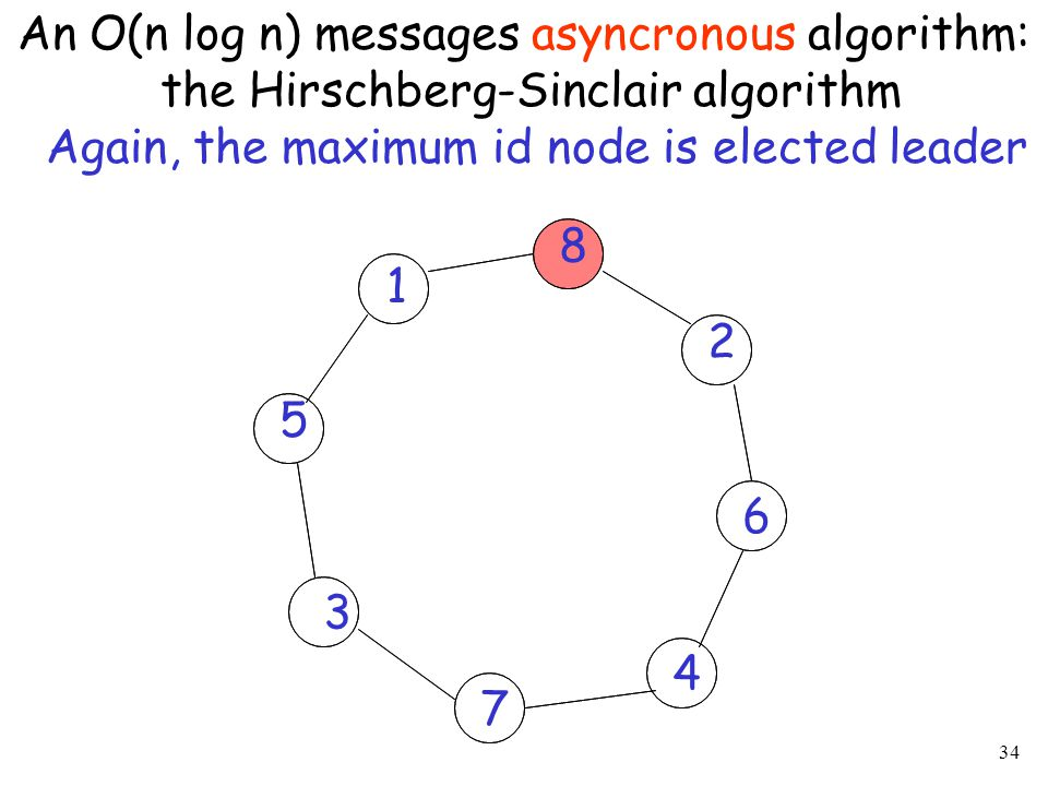 34 An O(n log n) messages asyncronous algorithm: the Hirschberg-Sinclair algorithm 1 2 3 4 5 6 7 8 Again, the maximum id node is elected leader