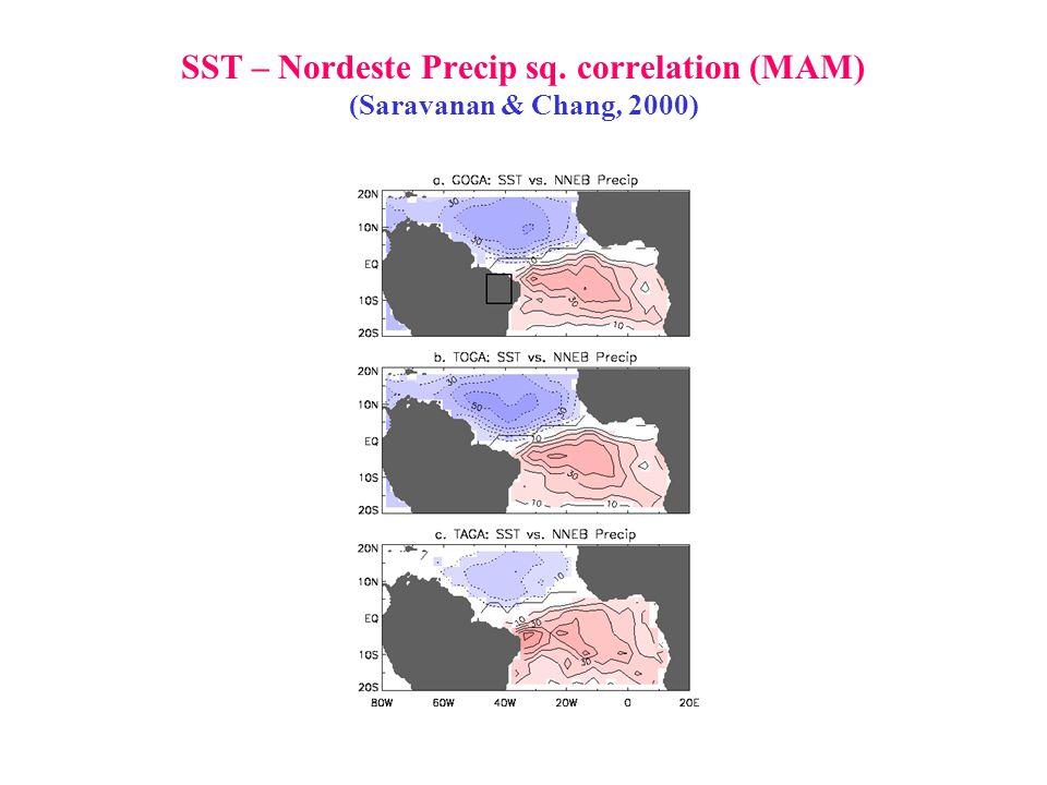 SST – Nordeste Precip sq. correlation (MAM) (Saravanan & Chang, 2000)