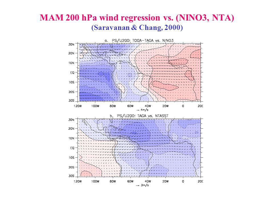MAM 200 hPa wind regression vs. (NINO3, NTA) (Saravanan & Chang, 2000)