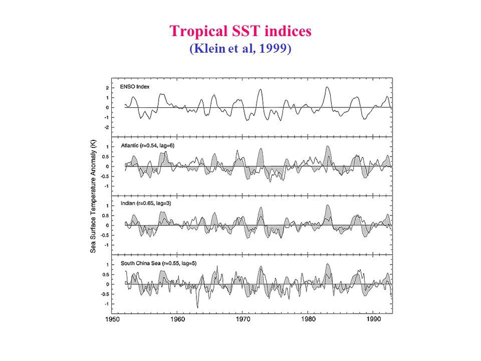 Tropical SST indices (Klein et al, 1999)