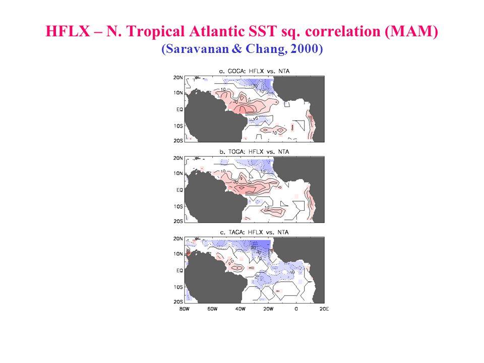 HFLX – N. Tropical Atlantic SST sq. correlation (MAM) (Saravanan & Chang, 2000)
