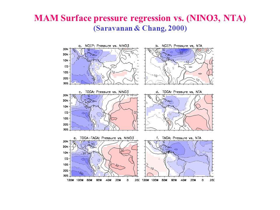 MAM Surface pressure regression vs. (NINO3, NTA) (Saravanan & Chang, 2000)
