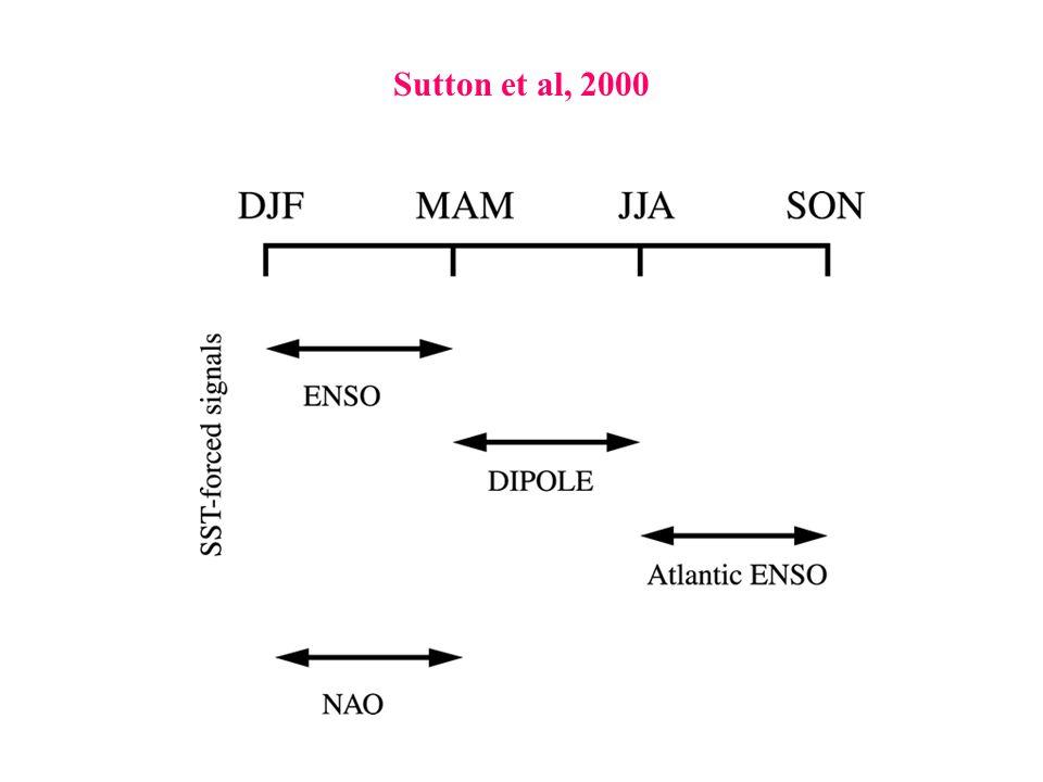 Sutton et al, 2000