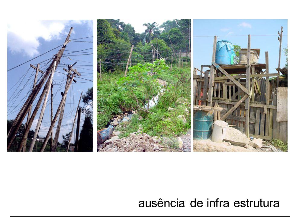 ausência de infra estrutura
