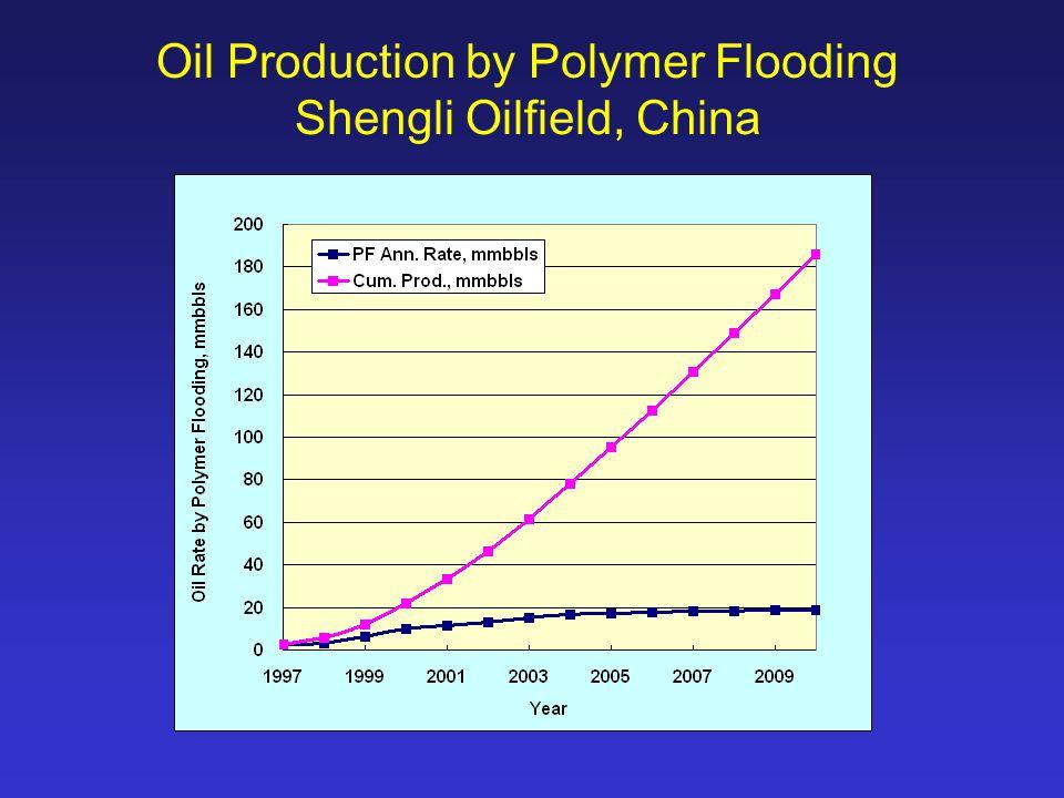 Oil Production by Polymer Flooding Shengli Oilfield, China