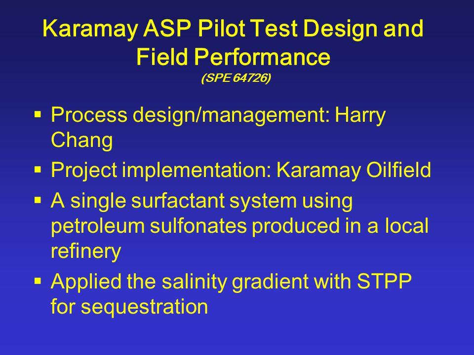 Karamay ASP Pilot Test Design and Field Performance (SPE 64726)  Process design/management: Harry Chang  Project implementation: Karamay Oilfield 