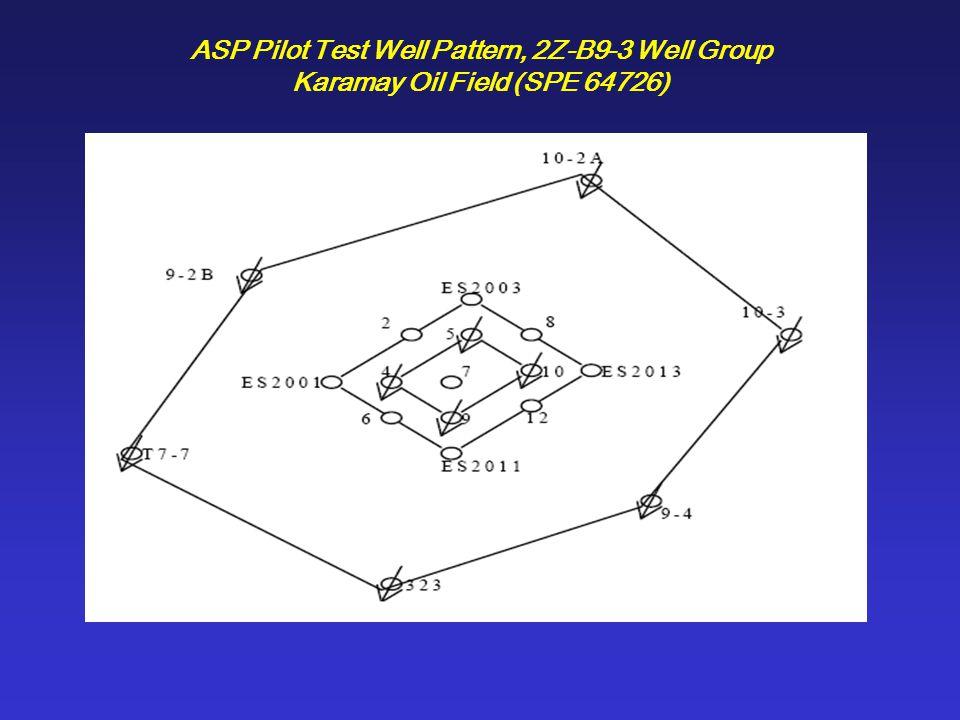 ASP Pilot Test Well Pattern, 2Z-B9-3 Well Group Karamay Oil Field (SPE 64726)