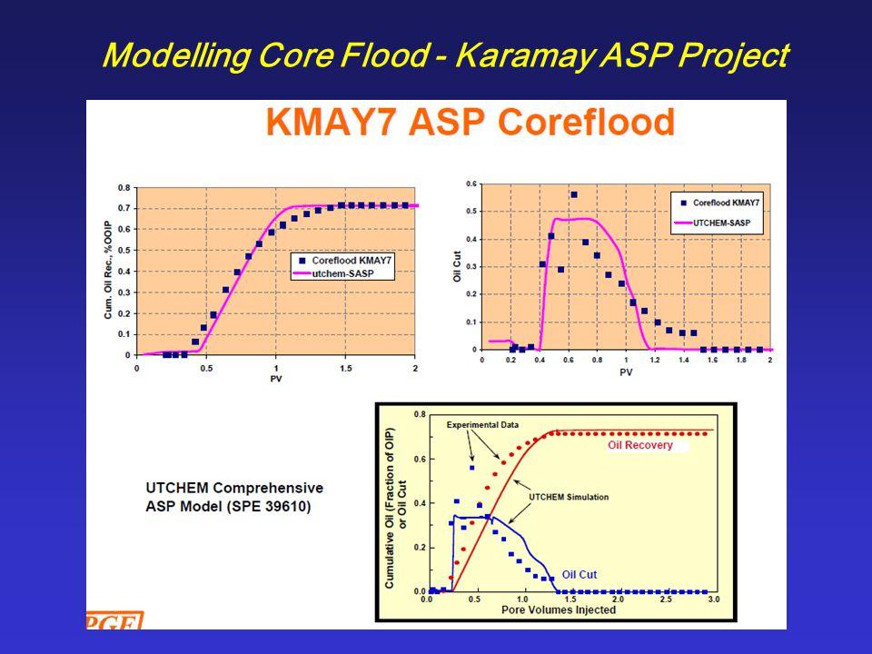 Modelling Core Flood - Karamay ASP Project