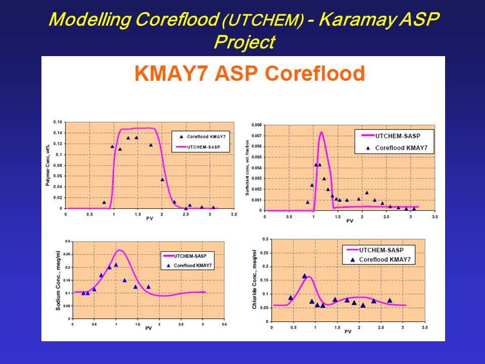 Modelling Coreflood (UTCHEM) - Karamay ASP Project