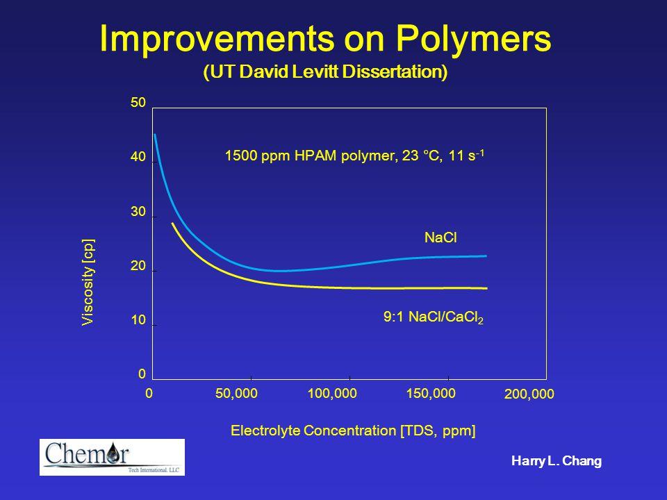 Improvements on Polymers (UT David Levitt Dissertation) 1500 ppm HPAM polymer, 23 °C, 11 s -1 0 10 20 30 40 50 0 50,000100,000150,000 200,000 Electrol