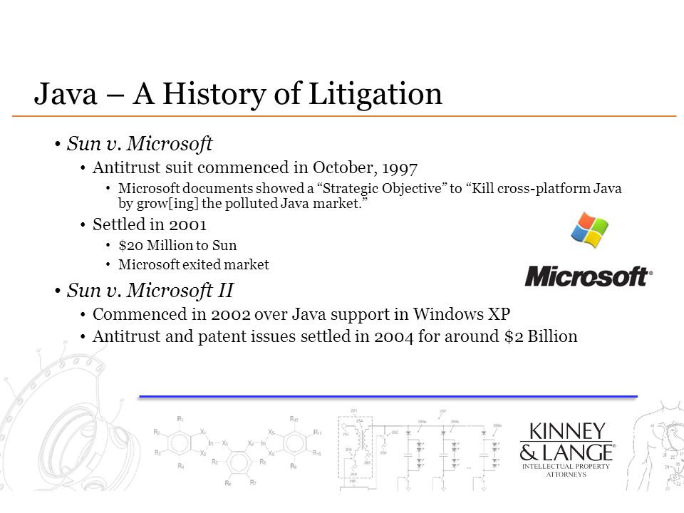 Java – A History of Litigation Sun v.