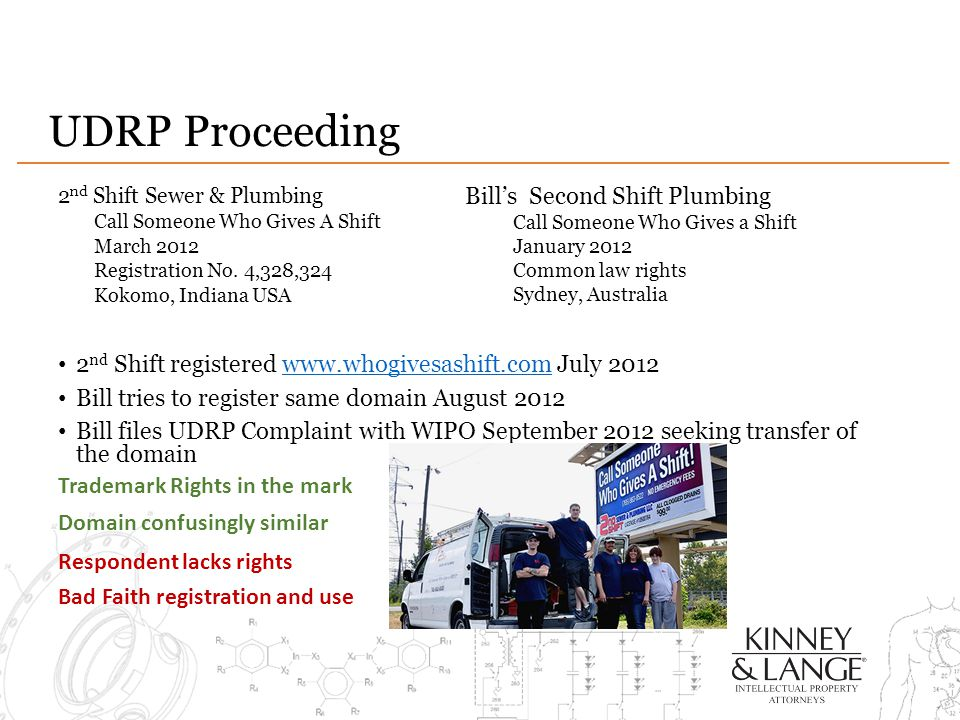 UDRP Proceeding 2 nd Shift Sewer & Plumbing Call Someone Who Gives A Shift March 2012 Registration No.
