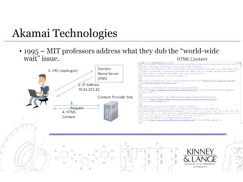 "Akamai Technologies 1995 – MIT professors address what they dub the ""world-wide wait"" issue. 1. URL (uspto.gov) Domain Name Server (DNS) 2. IP Address"