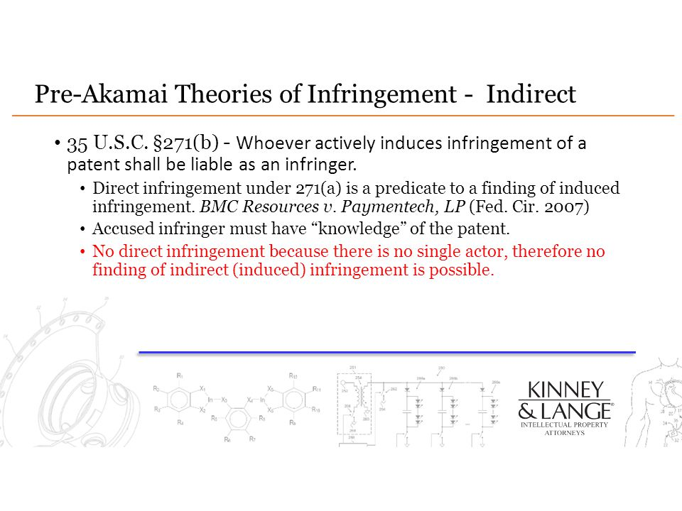 Pre-Akamai Theories of Infringement - Indirect 35 U.S.C. §271(b) - Whoever actively induces infringement of a patent shall be liable as an infringer.