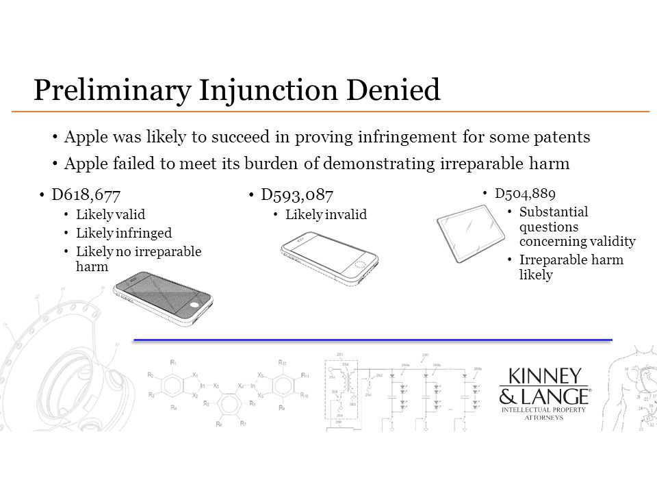 Preliminary Injunction Denied Apple was likely to succeed in proving infringement for some patents Apple failed to meet its burden of demonstrating irreparable harm D618,677 Likely valid Likely infringed Likely no irreparable harm D593,087 Likely invalid D504,889 Substantial questions concerning validity Irreparable harm likely