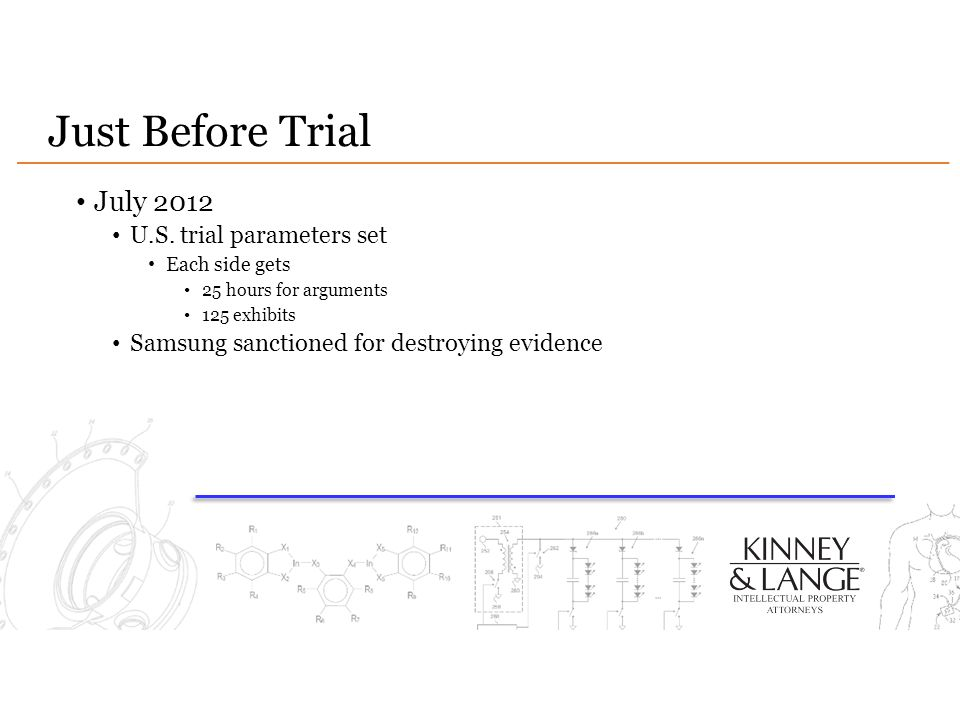 Just Before Trial July 2012 U.S. trial parameters set Each side gets 25 hours for arguments 125 exhibits Samsung sanctioned for destroying evidence