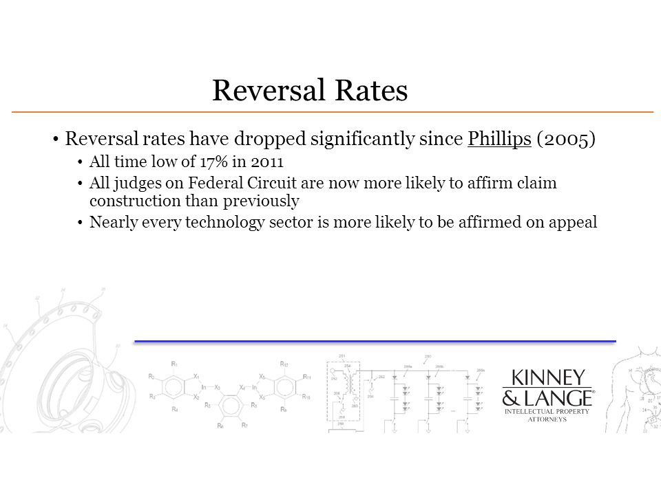 Reversal Rates Reversal rates have dropped significantly since Phillips (2005) All time low of 17% in 2011 All judges on Federal Circuit are now more likely to affirm claim construction than previously Nearly every technology sector is more likely to be affirmed on appeal