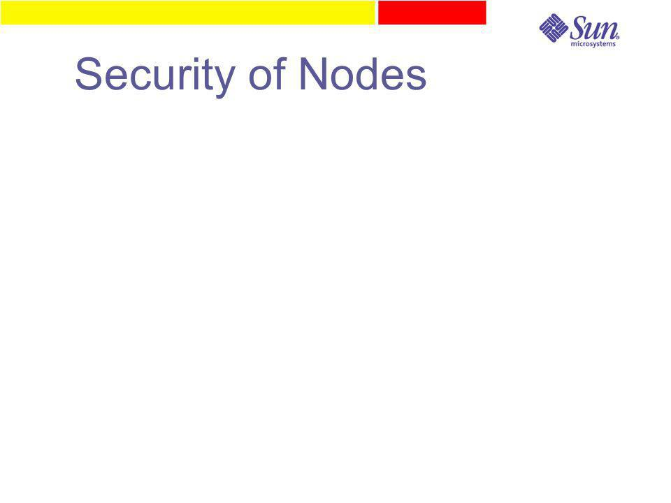 Security of Nodes