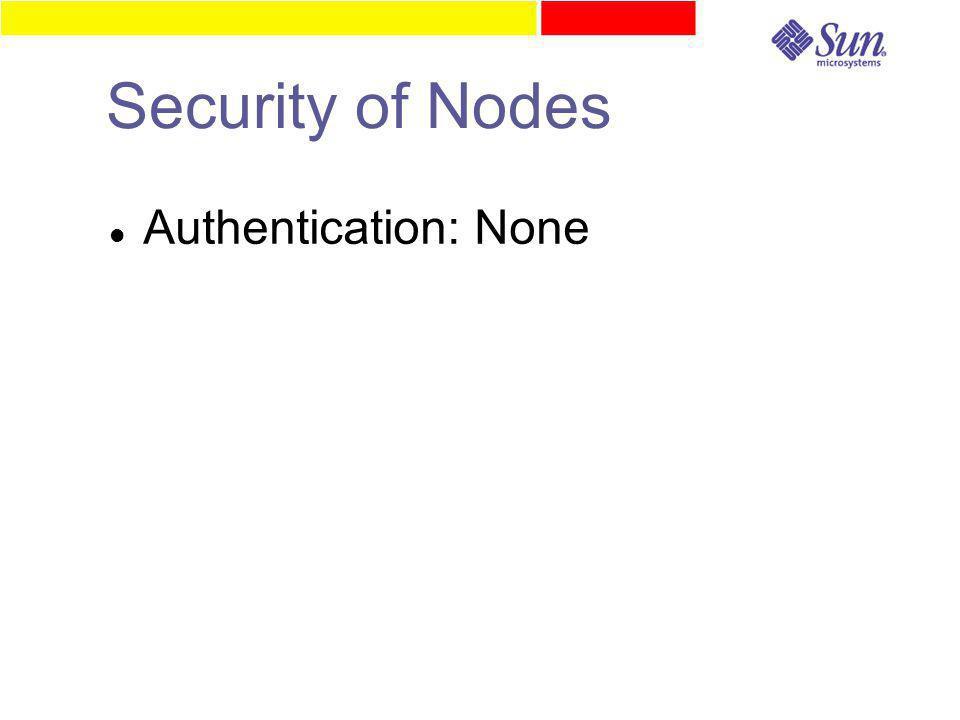 Authentication: None