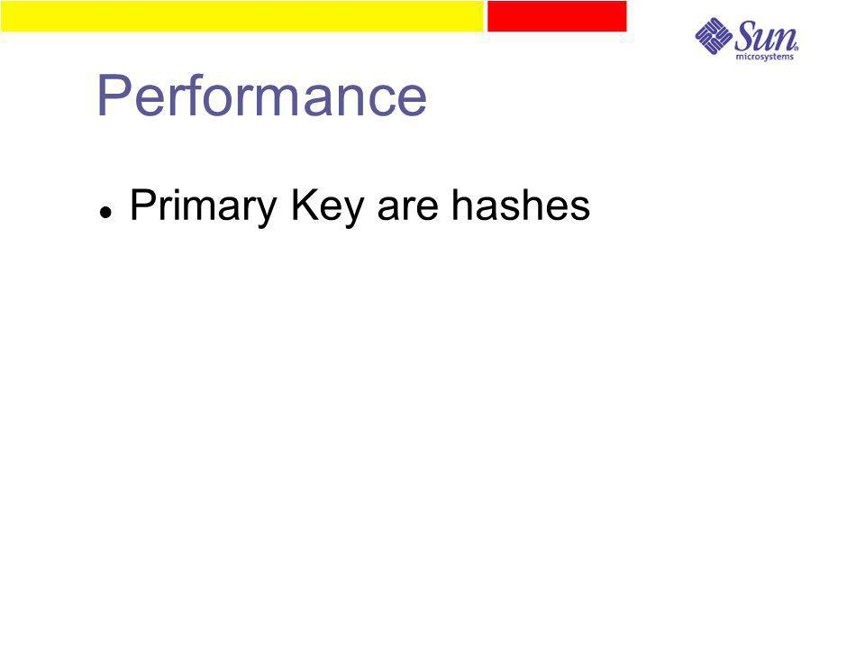 Performance Primary Key are hashes