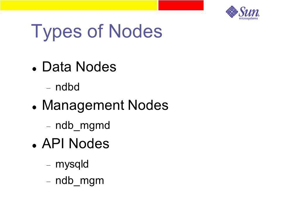 Types of Nodes Data Nodes  ndbd Management Nodes  ndb_mgmd API Nodes  mysqld  ndb_mgm