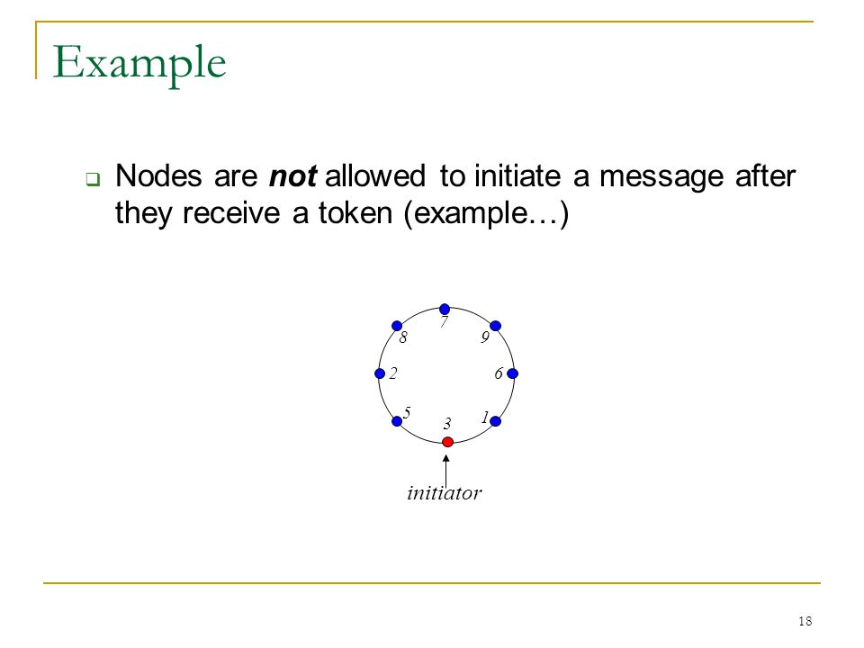 18 Example  Nodes are not allowed to initiate a message after they receive a token (example…) 3 5 1 98 26 7 initiator