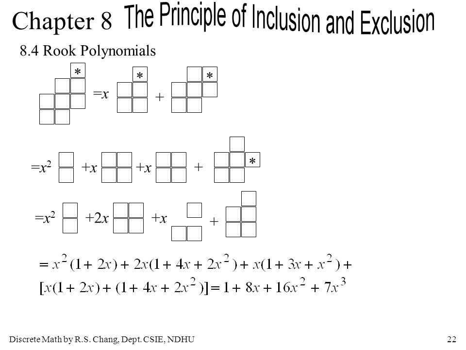 Discrete Math by R.S. Chang, Dept. CSIE, NDHU22 Chapter 8 8.4 Rook Polynomials * =x=x + ** =x2=x2 +x+x+x+x+ * =x2=x2 +2x+x+x +