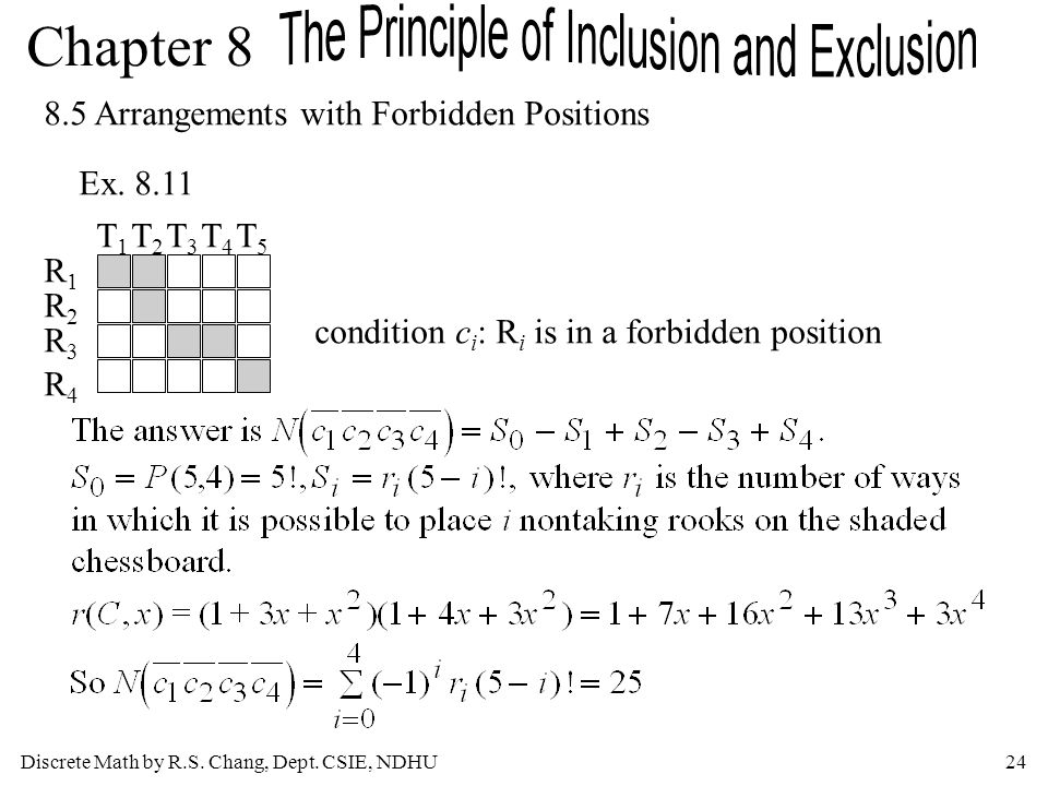 Discrete Math by R.S. Chang, Dept. CSIE, NDHU24 Chapter 8 8.5 Arrangements with Forbidden Positions Ex. 8.11 R1R1 R2R2 R3R3 R4R4 T1T1 T2T2 T3T3 T4T4 T