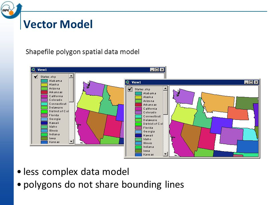 Vector Model less complex data model polygons do not share bounding lines Shapefile polygon spatial data model