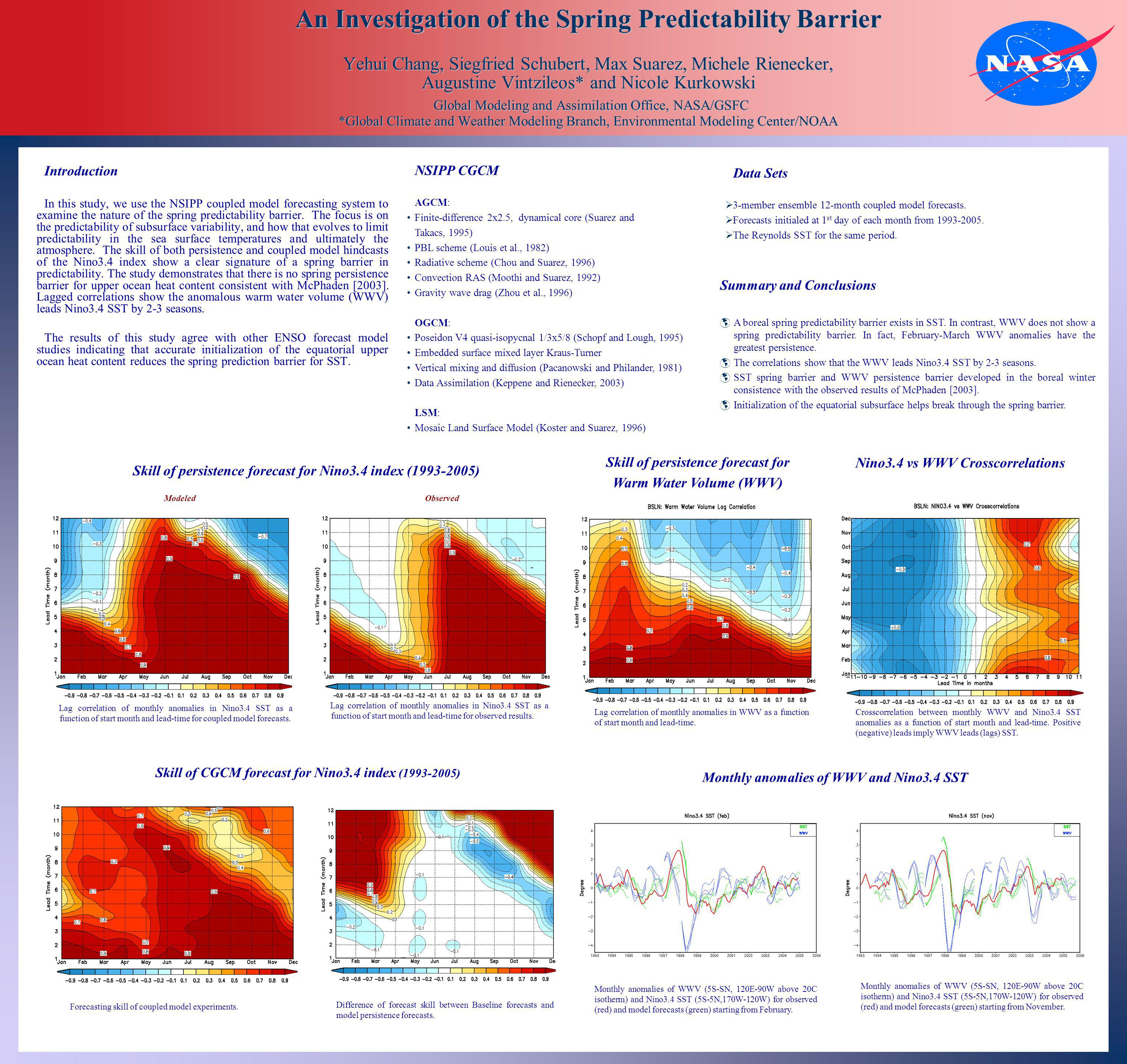 An Investigation of the Spring Predictability Barrier Yehui Chang, Siegfried Schubert, Max Suarez, Michele Rienecker, Augustine Vintzileos* and Nicole Kurkowski Global Modeling and Assimilation Office, NASA/GSFC *Global Climate and Weather Modeling Branch, Environmental Modeling Center/NOAA Introduction In this study, we use the NSIPP coupled model forecasting system to examine the nature of the spring predictability barrier.