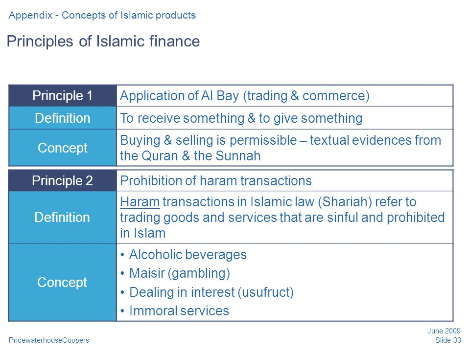 PricewaterhouseCoopers June 2009 Slide 33 Principles of Islamic finance Principle 1Application of Al Bay (trading & commerce) DefinitionTo receive something & to give something Concept Buying & selling is permissible – textual evidences from the Quran & the Sunnah Principle 2Prohibition of haram transactions Definition Haram transactions in Islamic law (Shariah) refer to trading goods and services that are sinful and prohibited in Islam Concept Alcoholic beverages Maisir (gambling) Dealing in interest (usufruct) Immoral services Appendix - Concepts of Islamic products