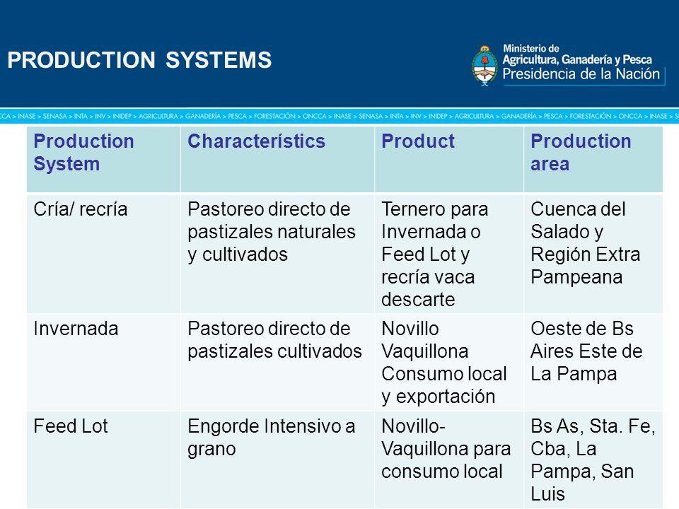 Título: Tipografía Arial / Versión: bold Cuerpo 16 a 18 / Color blanco PRODUCTION SYSTEMS Production System CharacterísticsProductProduction area Cría