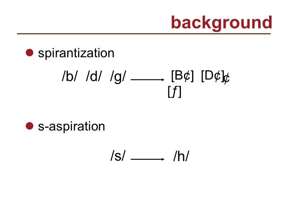 background spirantization s-aspiration /b/ /d/ /g/ [B¢] [D¢] [ƒ] ¢ /s//s/ /h//h/
