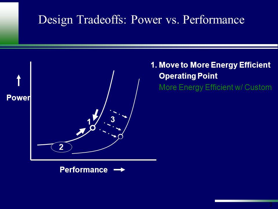 4 Design Tradeoffs: Power vs.Performance 1.