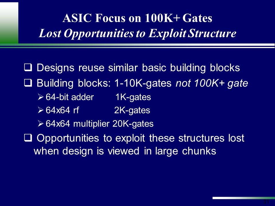 31 ASIC Focus on 100K+ Gates Lost Opportunities to Exploit Structure  Designs reuse similar basic building blocks  Building blocks: 1-10K-gates not 100K+ gate  64-bit adder 1K-gates  64x64 rf 2K-gates  64x64 multiplier 20K-gates  Opportunities to exploit these structures lost when design is viewed in large chunks