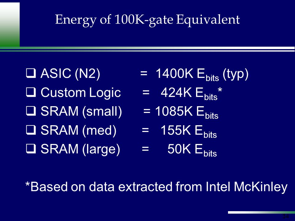34 Energy of 100K-gate Equivalent  ASIC (N2) = 1400K E bits (typ)  Custom Logic = 424K E bits *  SRAM (small) = 1085K E bits  SRAM (med) = 155K E bits  SRAM (large) = 50K E bits *Based on data extracted from Intel McKinley