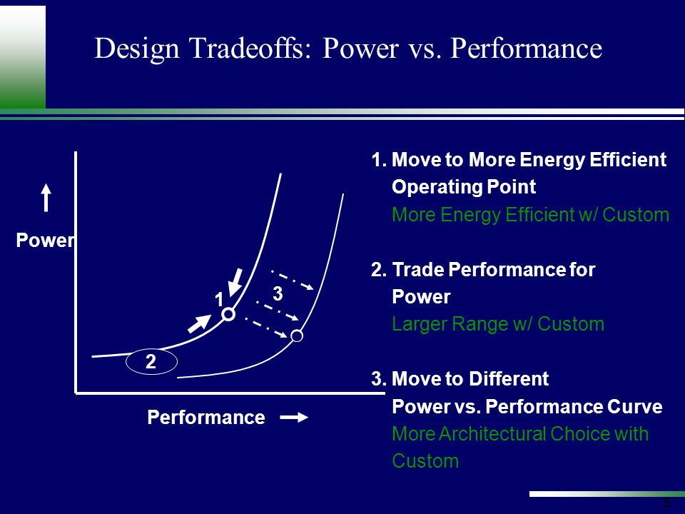 5 Design Tradeoffs: Power vs. Performance 1.