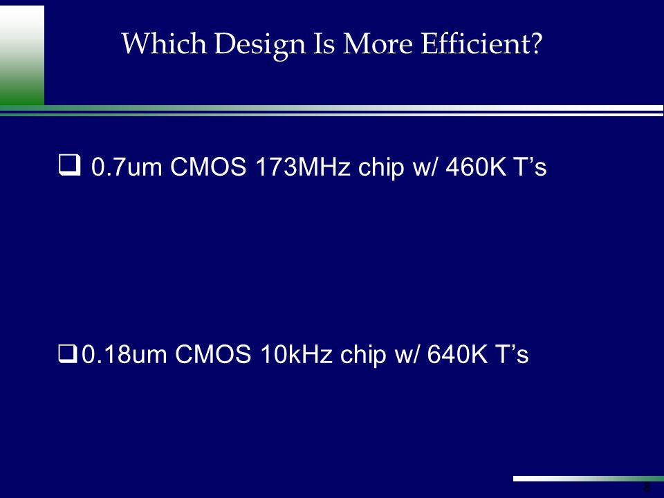 39 Achievable Power Improvement (Assuming 50/50 split of Logic and Memory) TechniqueType Custom vs.