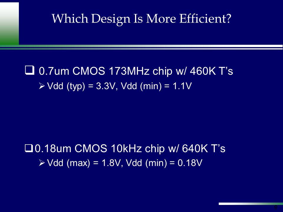 20 Design Style: Custom NVIDIA GeForceFXIntel Pentium-4 Design Style: ASIC 400MHz – 125M Transistors ~20 Watts 2600MHz – 55M Transistors ~60 Watts Effect of Architecture