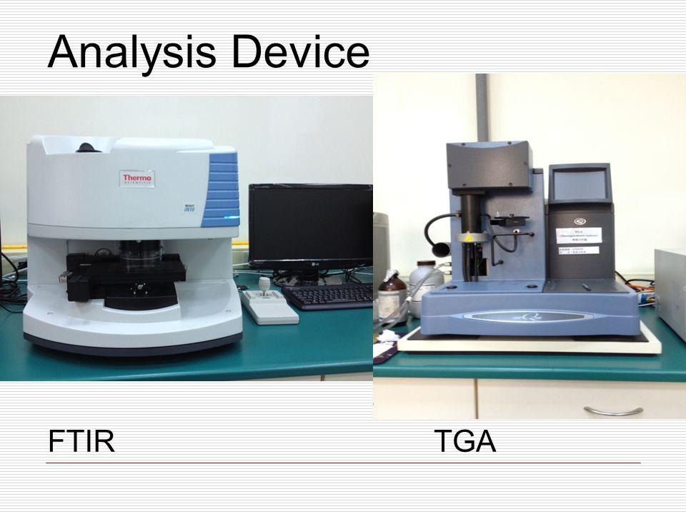 TGAFTIR Analysis Device