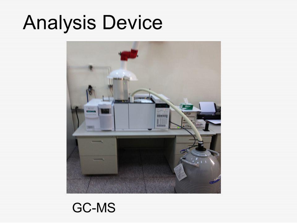 GC-MS Analysis Device