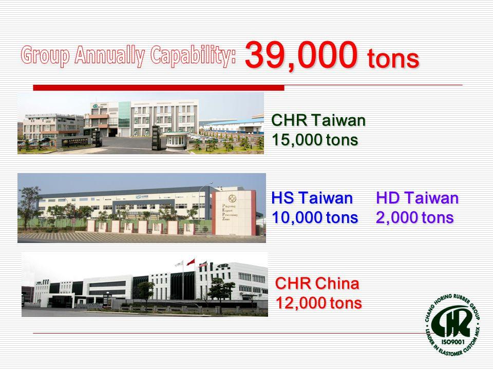 CHR China 12,000 tons HS Taiwan 10,000 tons CHR Taiwan 15,000 tons 39,000 tons HD Taiwan 2,000 tons