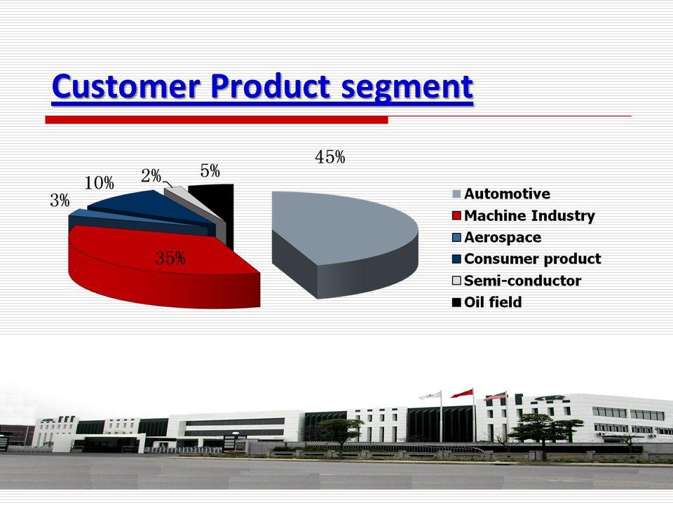 Customer Product segment