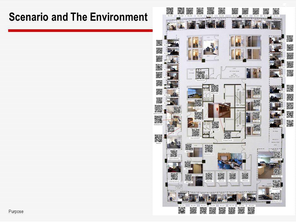 5 Scenario and The Environment 5 Purpose