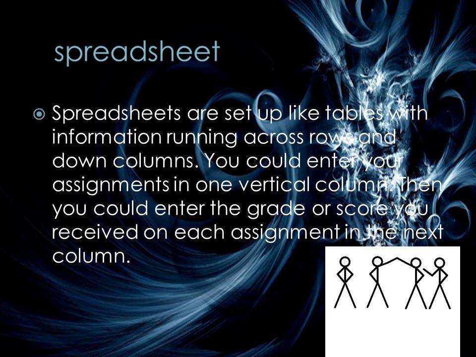  Spreadsheet a software program used for processing numbers that are stored in tables, such as budgets or financial statements  hoja de cálculo programa de software que sirve para procesar números guardados en tablas, como presupuestos o estados financieros
