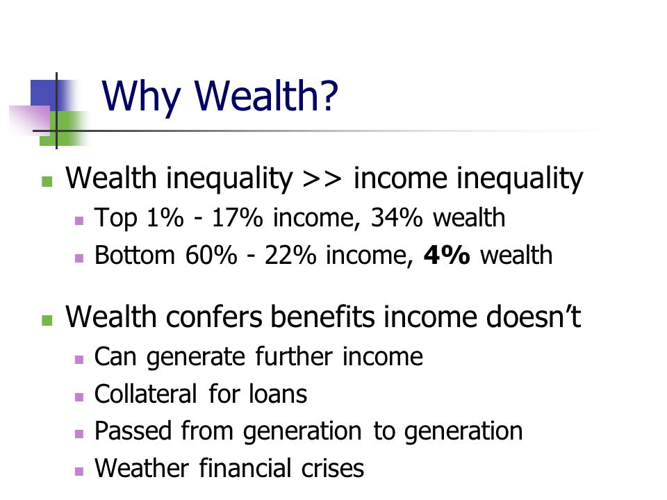 Why Wealth? Wealth inequality >> income inequality Top 1% - 17% income, 34% wealth Bottom 60% - 22% income, 4% wealth Wealth confers benefits income d