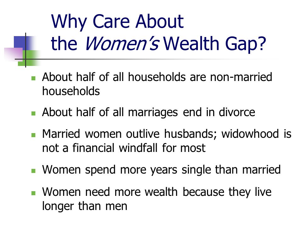 Why Care About the Women's Wealth Gap? About half of all households are non-married households About half of all marriages end in divorce Married wome