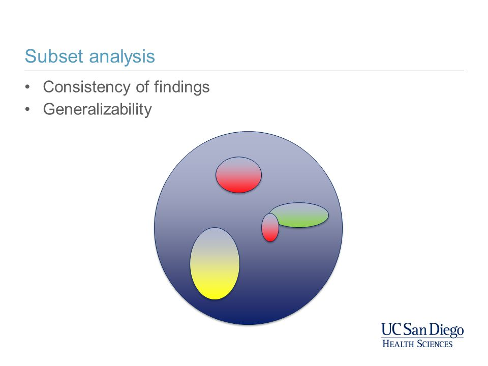 Subset analysis Consistency of findings Generalizability