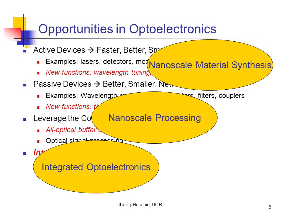 Chang-Hasnain, UCB 5 Opportunities in Optoelectronics Active Devices  Faster, Better, Smaller, New Functions Examples: lasers, detectors, modulators, amplifiers, freq.
